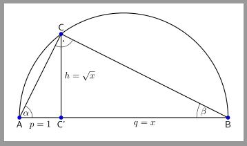 Beschriftung von Mathematischen Gleichungen - LaTeX