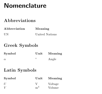thesis nomenclature Format guidelines for  theses and dissertations  list of abbreviations/nomenclature/symbols the title of the thesis or dissertation should be written in the.